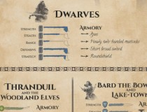 New Battle of the Five Armies Interactive Infographic